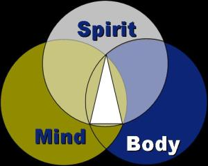Spirit Mind Body 1